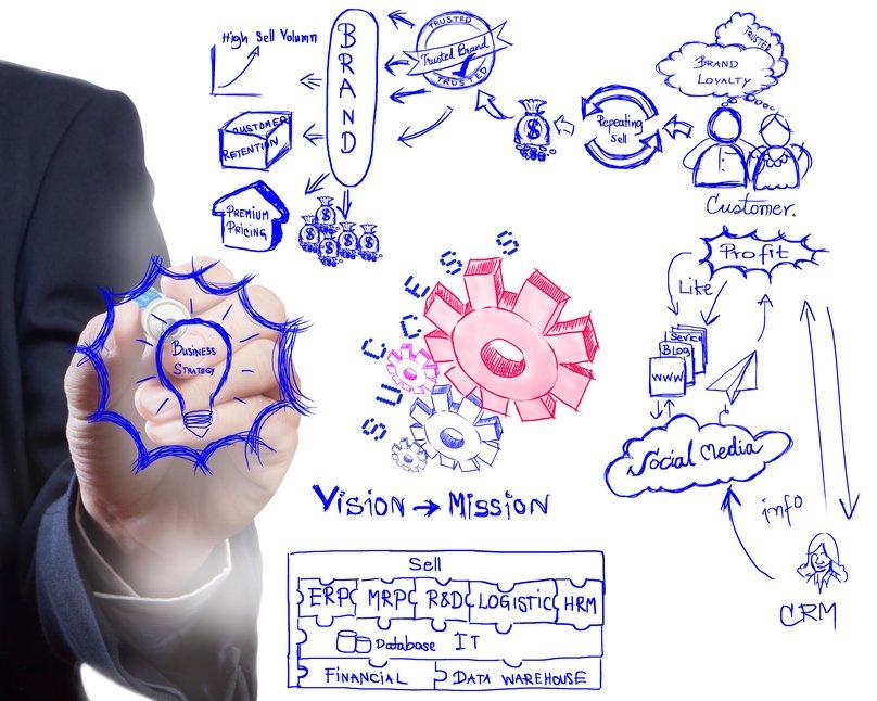 Système d'informations VisionSI